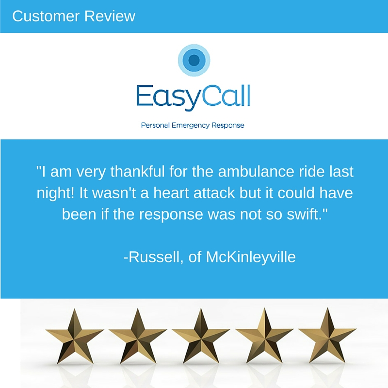 Easy Call Review